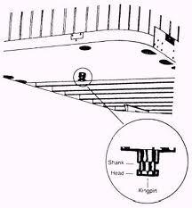 fifth wheel doors door controls wiring diagram